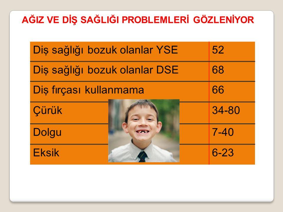 Diş sağlığı bozuk olanlar YSE 52 Diş sağlığı bozuk olanlar DSE 68