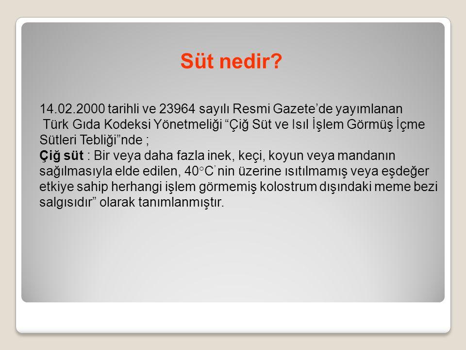 Süt nedir 14.02.2000 tarihli ve 23964 sayılı Resmi Gazete'de yayımlanan. Türk Gıda Kodeksi Yönetmeliği Çiğ Süt ve Isıl İşlem Görmüş İçme.