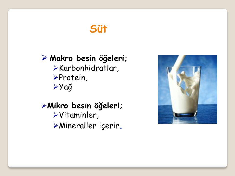 Süt Makro besin öğeleri; Karbonhidratlar, Protein, Yağ