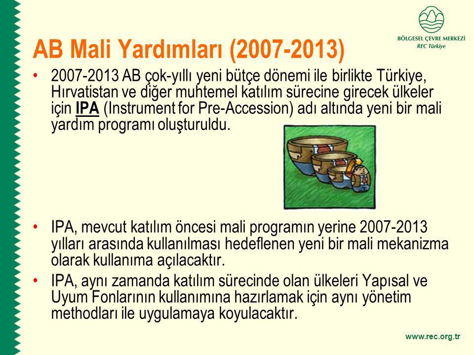 AB Mali Yardımları (2007-2013)
