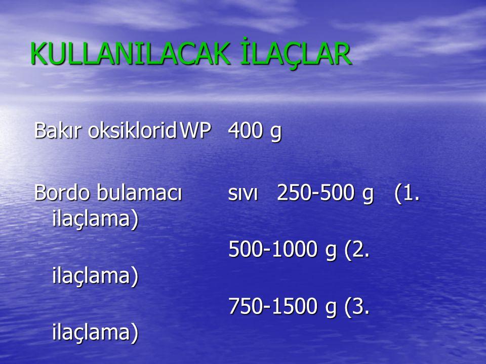 KULLANILACAK İLAÇLAR Bakır oksiklorid WP 400 g