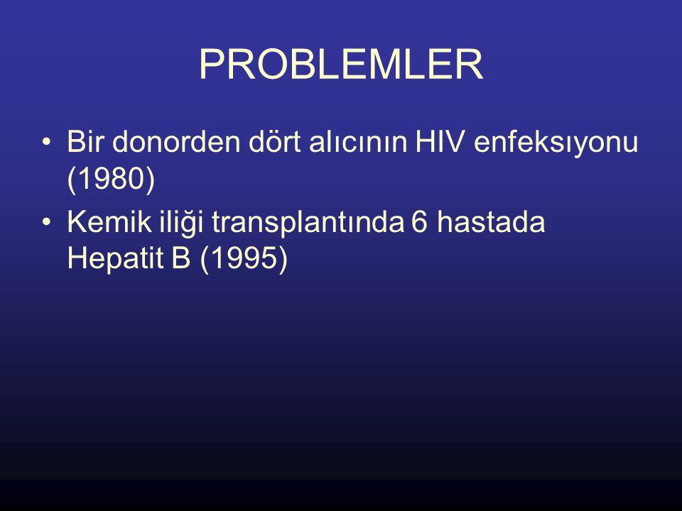 PROBLEMLER Bir donorden dört alıcının HIV enfeksıyonu (1980)