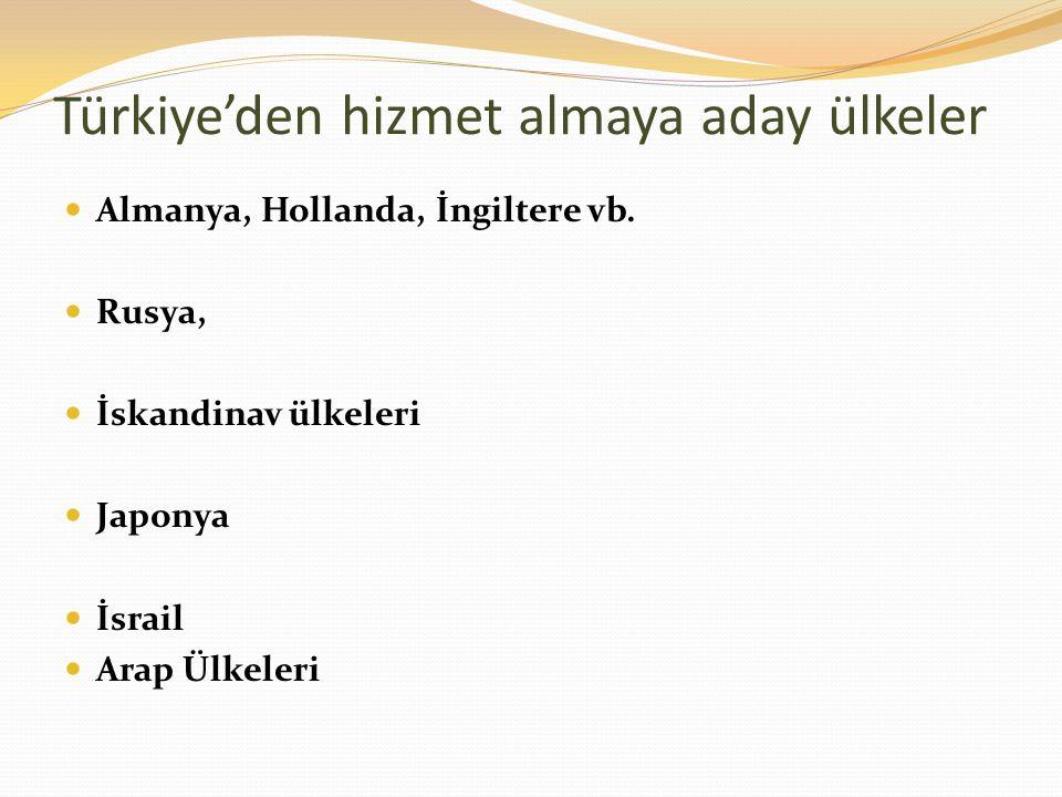 Türkiye'den hizmet almaya aday ülkeler