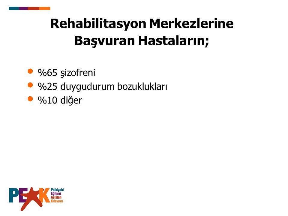 Rehabilitasyon Merkezlerine Başvuran Hastaların;