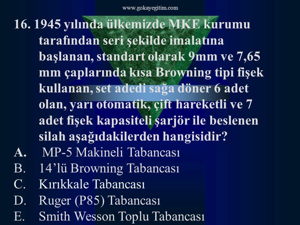 MP-5 Makineli Tabancası 14'lü Browning Tabancası Kırıkkale Tabancası
