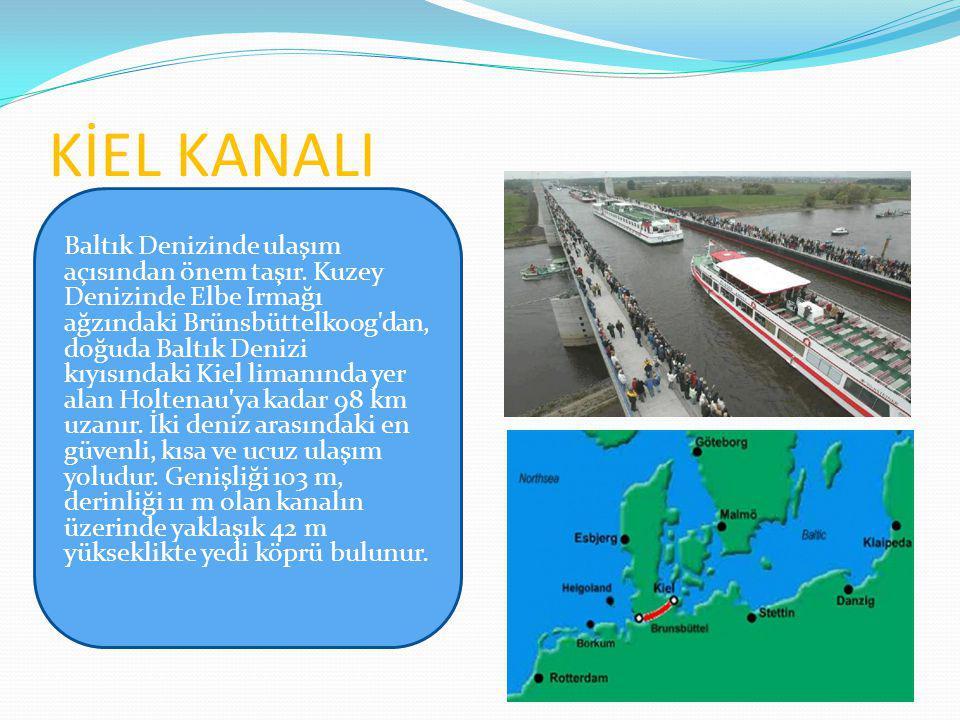 KİEL KANALI
