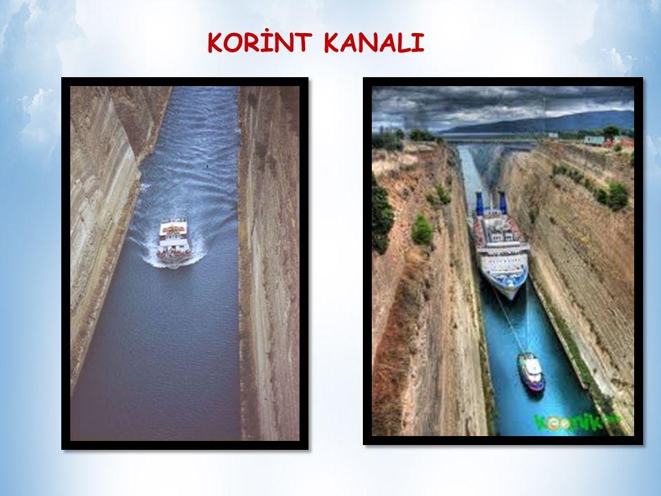 KORİNT KANALI