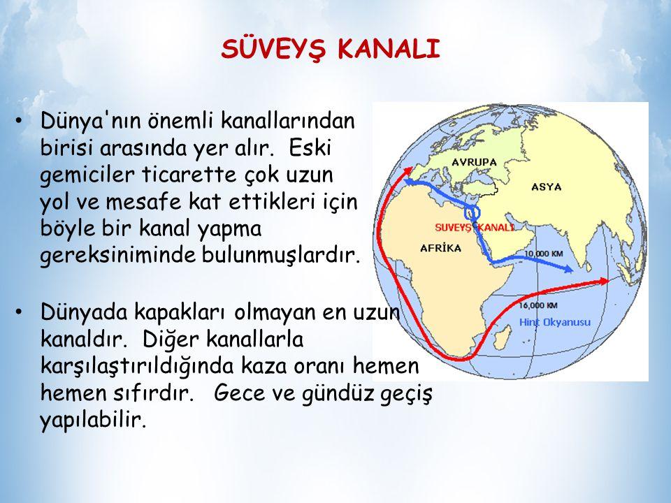 SÜVEYŞ KANALI