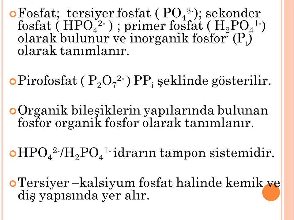 Fosfat; tersiyer fosfat ( PO43-); sekonder fosfat ( HPO42- ) ; primer fosfat ( H2PO41-) olarak bulunur ve inorganik fosfor- (Pi) olarak tanımlanır.