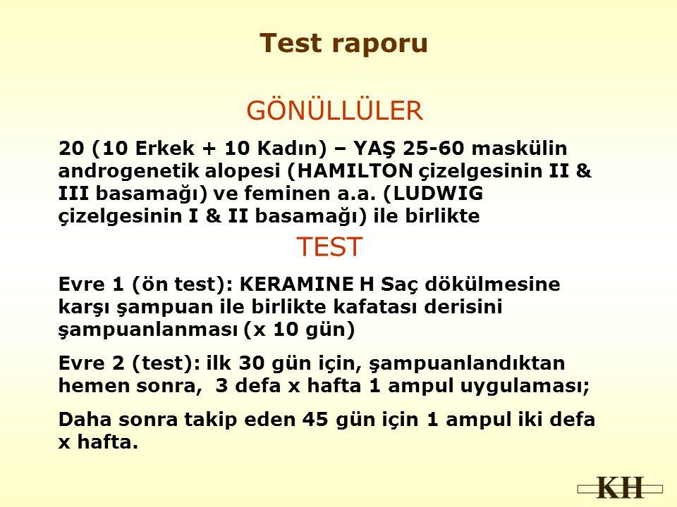 Test raporu GÖNÜLLÜLER TEST