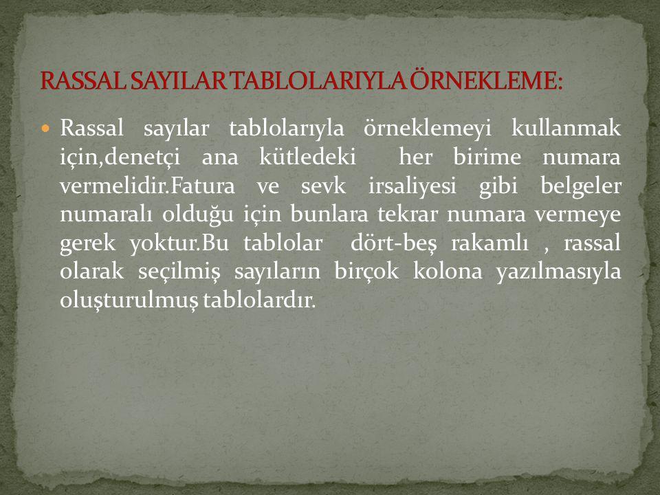 RASSAL SAYILAR TABLOLARIYLA ÖRNEKLEME: