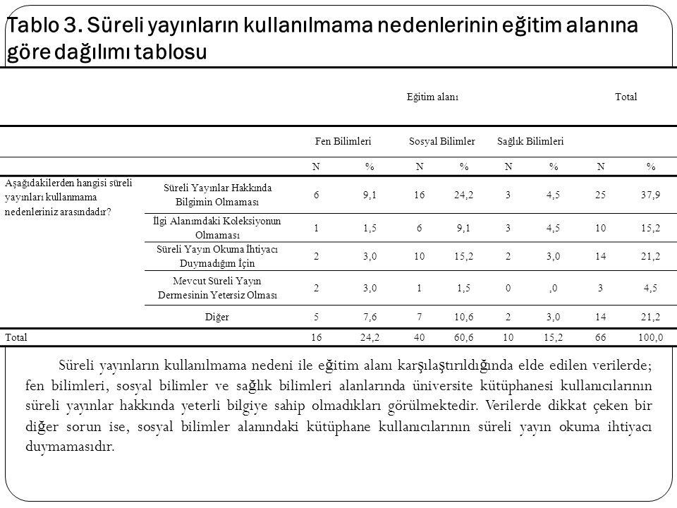 Tablo 3. Süreli yayınların kullanılmama nedenlerinin eğitim alanına göre dağılımı tablosu