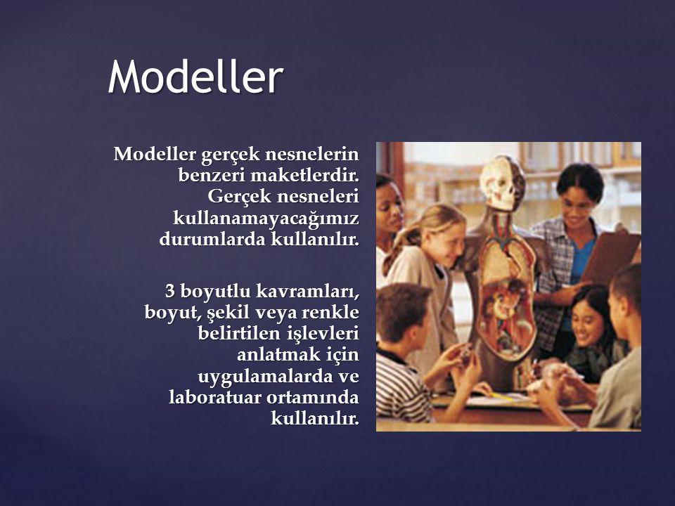 Modeller Modeller gerçek nesnelerin benzeri maketlerdir. Gerçek nesneleri kullanamayacağımız durumlarda kullanılır.