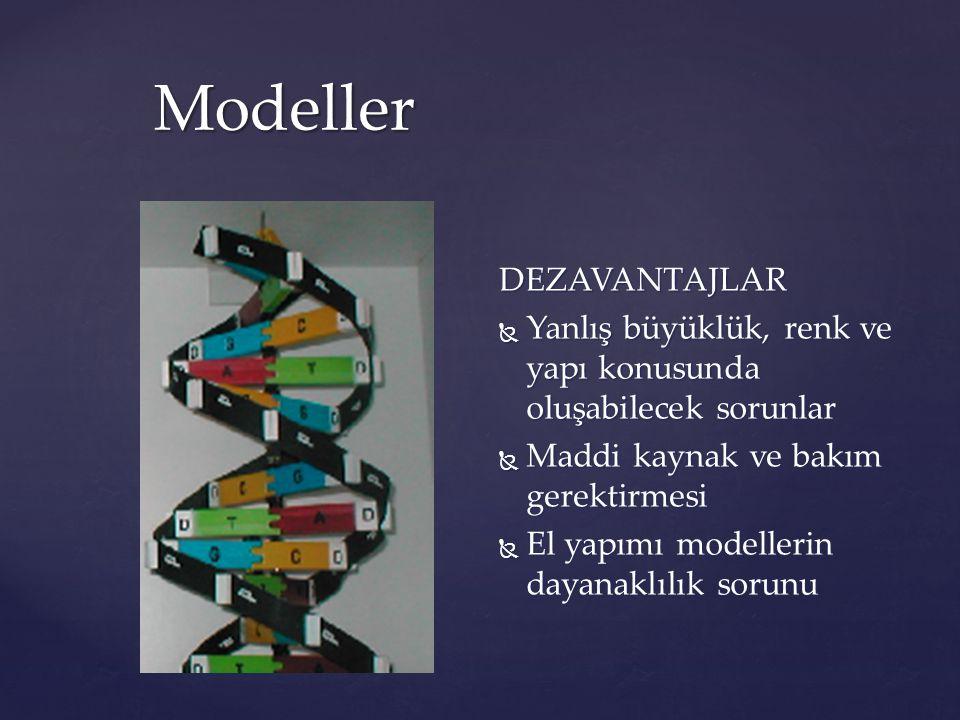 Modeller DEZAVANTAJLAR