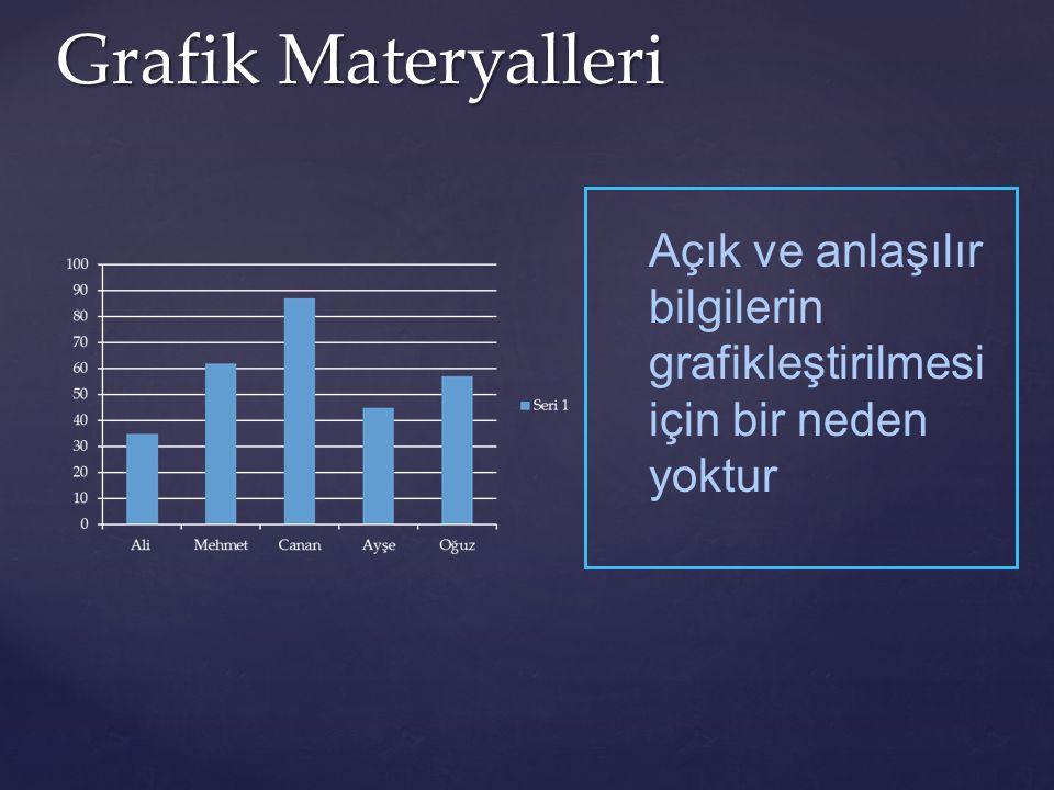 Grafik Materyalleri Açık ve anlaşılır bilgilerin grafikleştirilmesi için bir neden yoktur