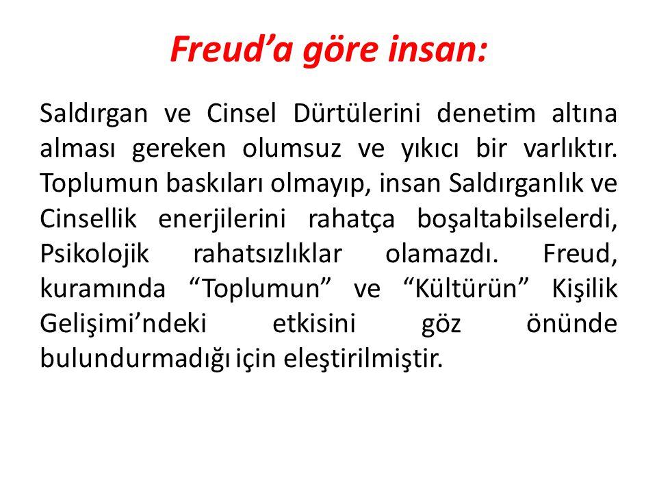 Freud'a göre insan: