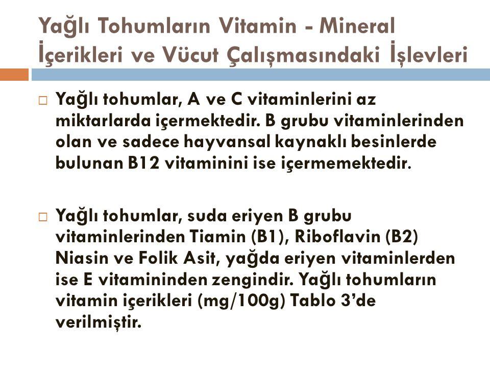 Yağlı Tohumların Vitamin - Mineral İçerikleri ve Vücut Çalışmasındaki İşlevleri