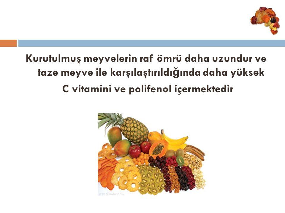 Kurutulmuş meyvelerin raf ömrü daha uzundur ve taze meyve ile karşılaştırıldığında daha yüksek C vitamini ve polifenol içermektedir