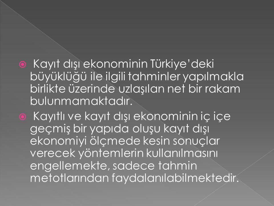 Kayıt dışı ekonominin Türkiye'deki büyüklüğü ile ilgili tahminler yapılmakla birlikte üzerinde uzlaşılan net bir rakam bulunmamaktadır.