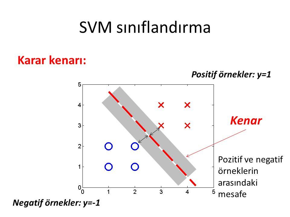 SVM sınıflandırma Karar kenarı: Kenar Positif örnekler: y=1