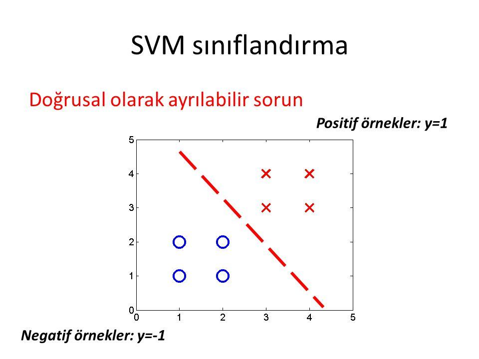 SVM sınıflandırma Doğrusal olarak ayrılabilir sorun