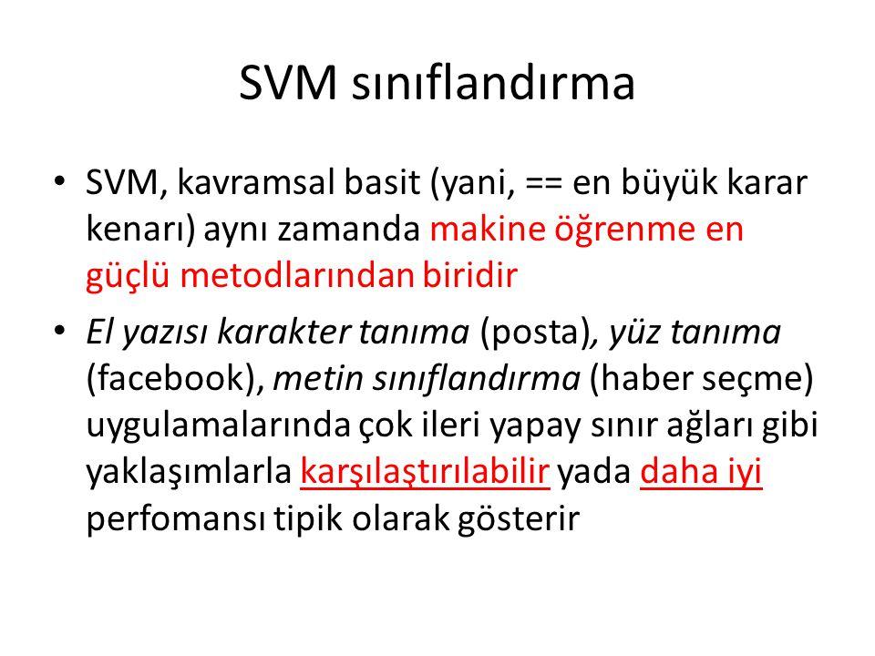SVM sınıflandırma SVM, kavramsal basit (yani, == en büyük karar kenarı) aynı zamanda makine öğrenme en güçlü metodlarından biridir.
