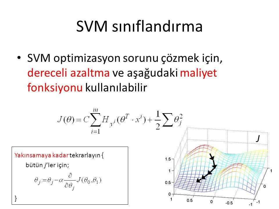 SVM sınıflandırma SVM optimizasyon sorunu çözmek için, dereceli azaltma ve aşağudaki maliyet fonksiyonu kullanılabilir.