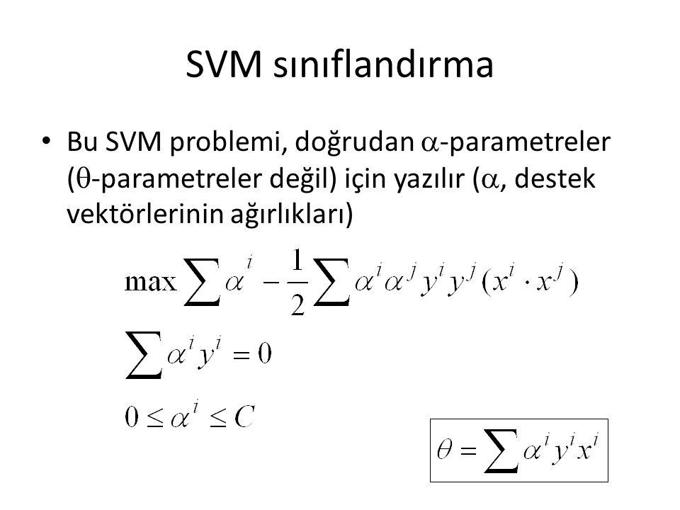 SVM sınıflandırma Bu SVM problemi, doğrudan -parametreler (-parametreler değil) için yazılır (, destek vektörlerinin ağırlıkları)