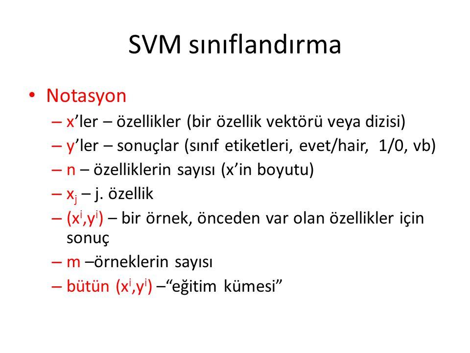 SVM sınıflandırma Notasyon