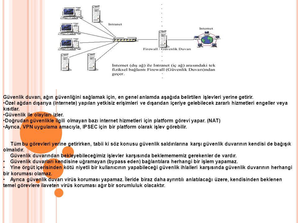 Güvenlik duvarı, ağın güvenliğini sağlamak için, en genel anlamda aşağıda belirtilen işlevleri yerine getirir.