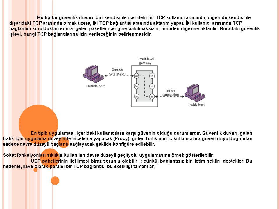 Bu tip bir güvenlik duvarı, biri kendisi ile içerideki bir TCP kullanıcı arasında, diğeri de kendisi ile dışarıdaki TCP arasında olmak üzere, iki TCP bağlantısı arasında aktarım yapar. İki kullanıcı arasında TCP bağlantısı kurulduktan sonra, gelen paketler içeriğine bakılmaksızın, birinden diğerine aktarılır. Buradaki güvenlik işlevi, hangi TCP bağlantılarına izin verileceğinin belirlenmesidir.