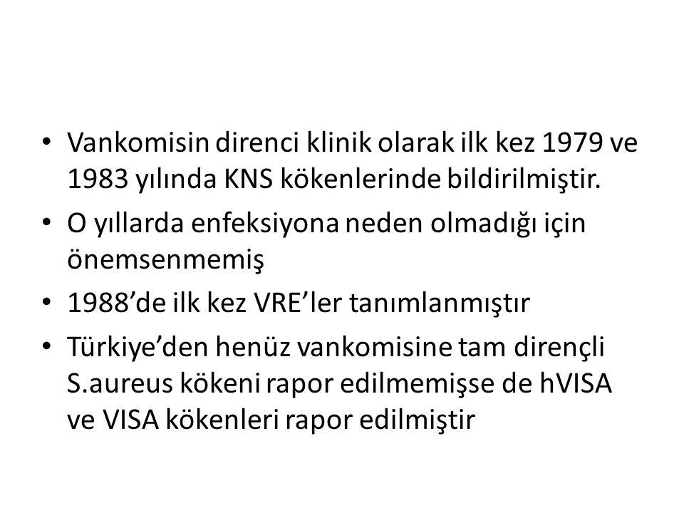 Vankomisin direnci klinik olarak ilk kez 1979 ve 1983 yılında KNS kökenlerinde bildirilmiştir.