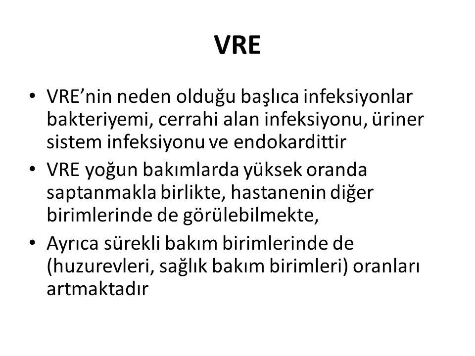 VRE VRE'nin neden olduğu başlıca infeksiyonlar bakteriyemi, cerrahi alan infeksiyonu, üriner sistem infeksiyonu ve endokardittir.