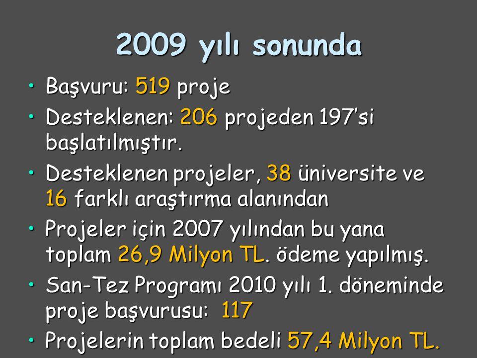 2009 yılı sonunda Başvuru: 519 proje