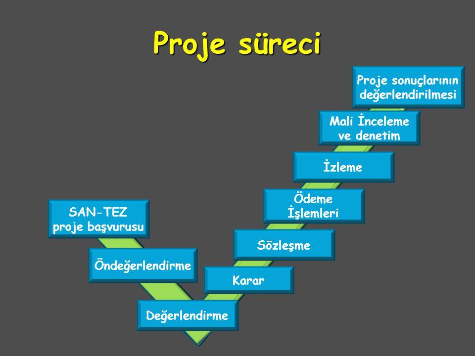 Proje süreci Proje sonuçlarının değerlendirilmesi