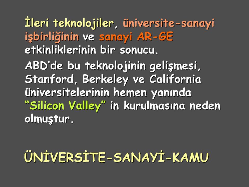 ÜNİVERSİTE-SANAYİ-KAMU