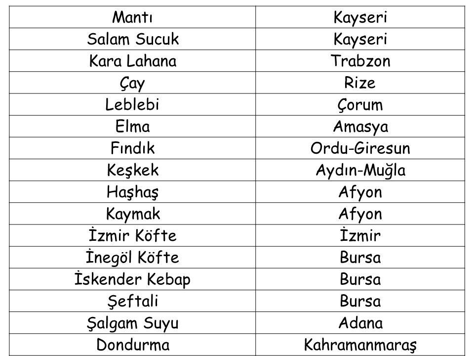 Mantı Kayseri. Salam Sucuk. Kara Lahana. Trabzon. Çay. Rize. Leblebi. Çorum. Elma. Amasya.