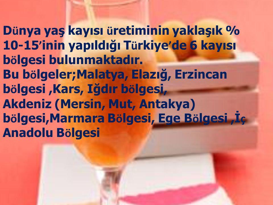 Dünya yaş kayısı üretiminin yaklaşık % 10-15'inin yapıldığı Türkiye'de 6 kayısı bölgesi bulunmaktadır.