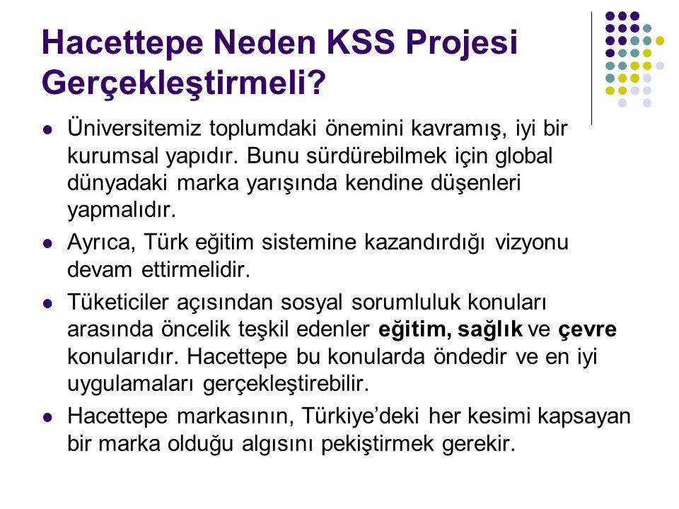 Hacettepe Neden KSS Projesi Gerçekleştirmeli