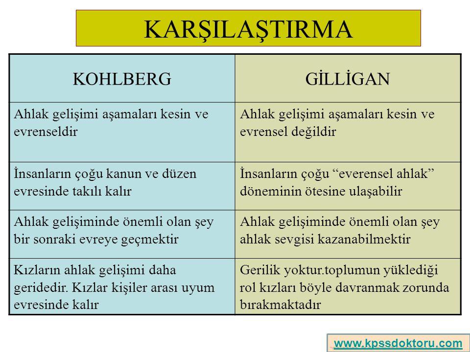 KARŞILAŞTIRMA KOHLBERG GİLLİGAN