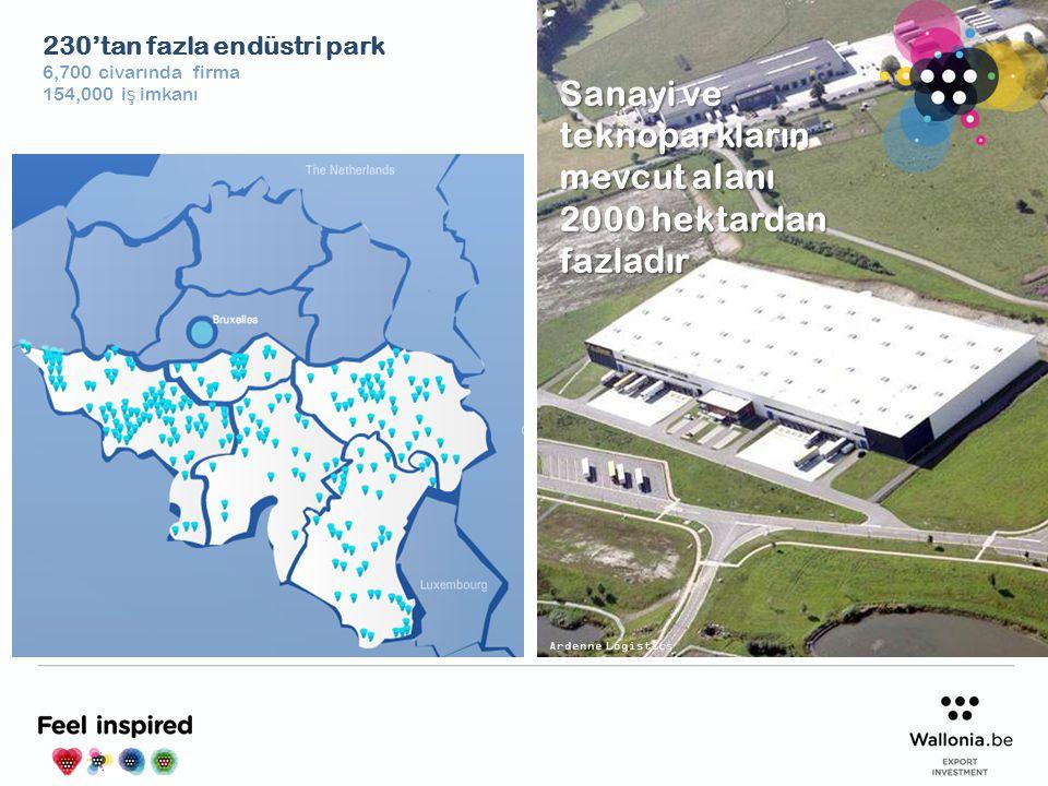 230'tan fazla endüstri park 6,700 civarında firma 154,000 iş imkanı