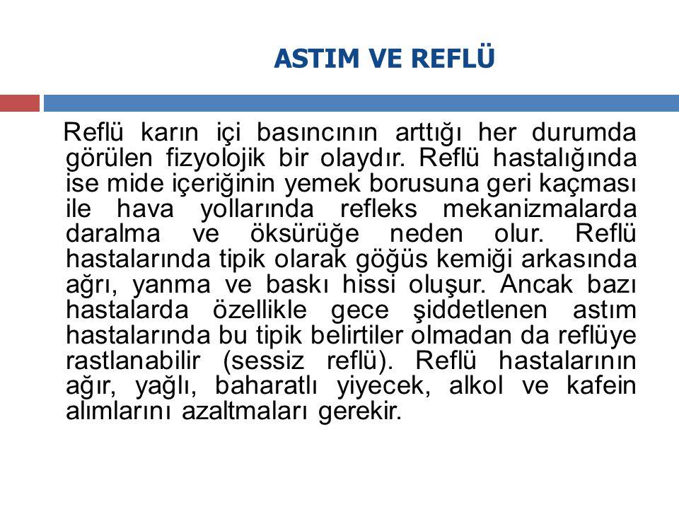 ASTIM VE REFLÜ