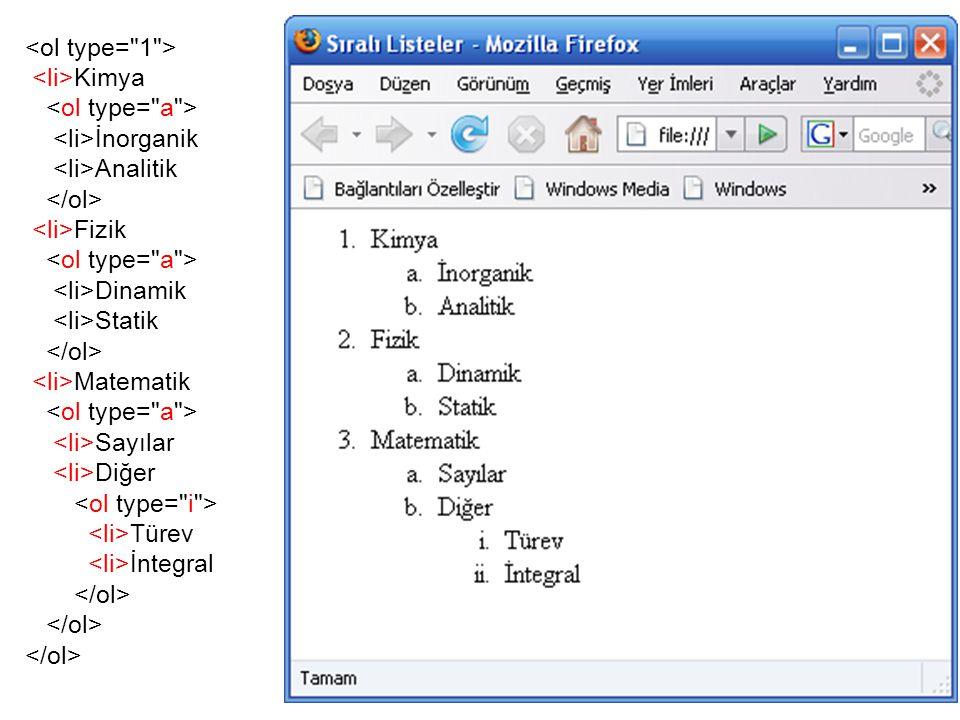<ol type= 1 > <li>Kimya. <ol type= a > <li>İnorganik. <li>Analitik. </ol> <li>Fizik. <li>Dinamik.