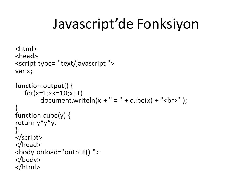 Javascript'de Fonksiyon