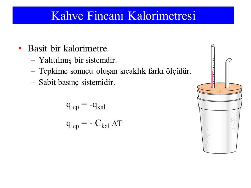 Kahve Fincanı Kalorimetresi