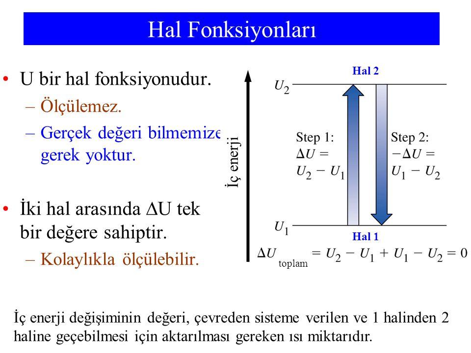 Hal Fonksiyonları U bir hal fonksiyonudur.