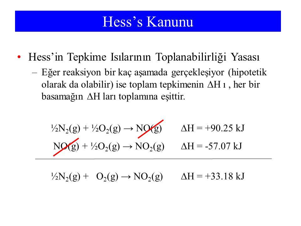 Hess's Kanunu Hess'in Tepkime Isılarının Toplanabilirliği Yasası
