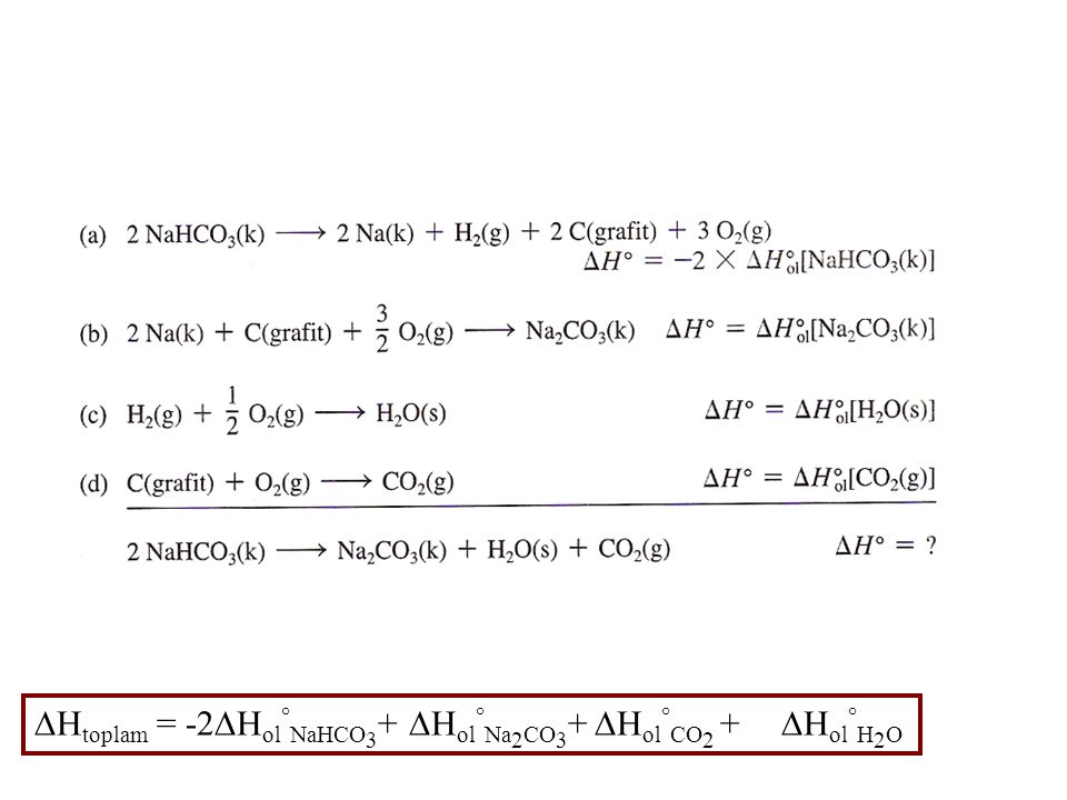 Htoplam = -2Hol°NaHCO3+ Hol°Na2CO3+ Hol°CO2 + Hol°H2O