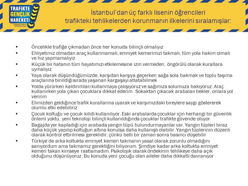 İstanbul'dan üç farklı lisenin öğrencileri trafikteki tehlikelerden korunmanın ilkelerini sıralamışlar: