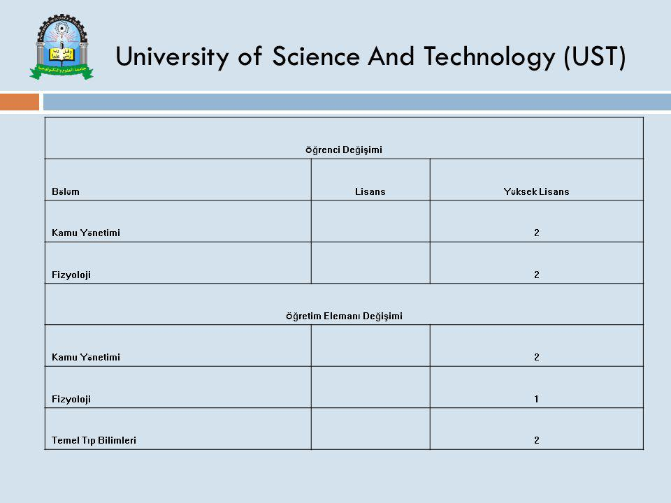 University of Science And Technology (UST)